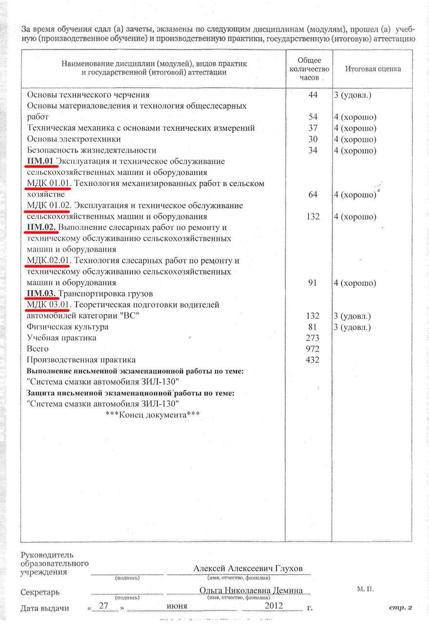 ПУ Дипломы НПО Приложение к диплому стр 2